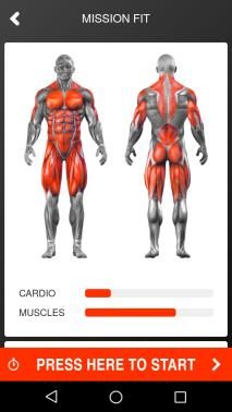 muscles travaillés
